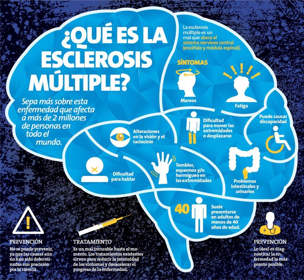 Esclerosis multiple 00 Neuropsicologia Cuidate Fisioterapia